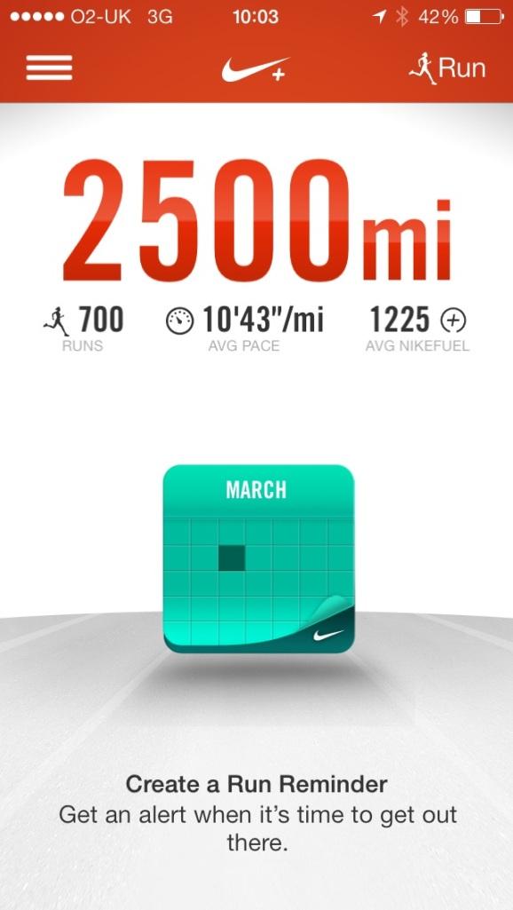 2500 miles